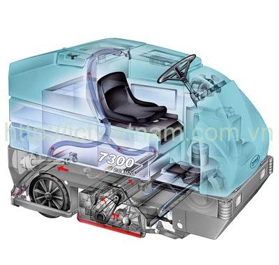 http://tennantvietnam.com.vn/FileUploads/Attachments/17102012101250_7300-env-3Ddrawing.jpg